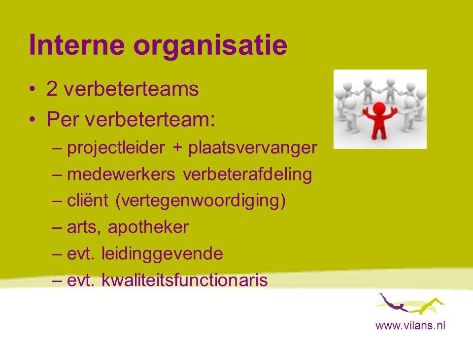 Interne organisatie 2 verbeterteams Per verbeterteam:
