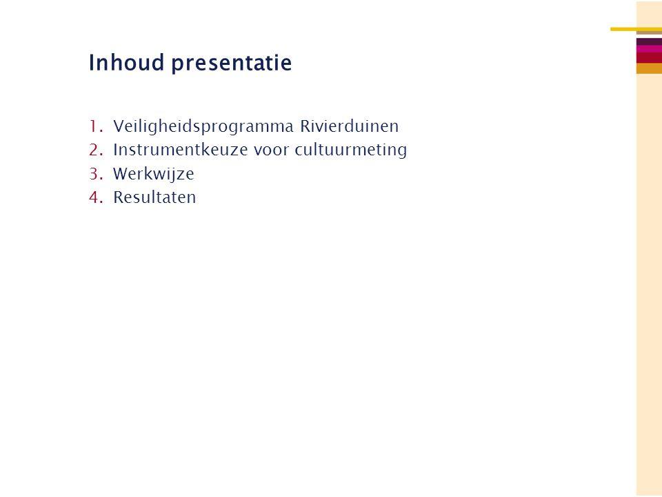 Inhoud presentatie Veiligheidsprogramma Rivierduinen