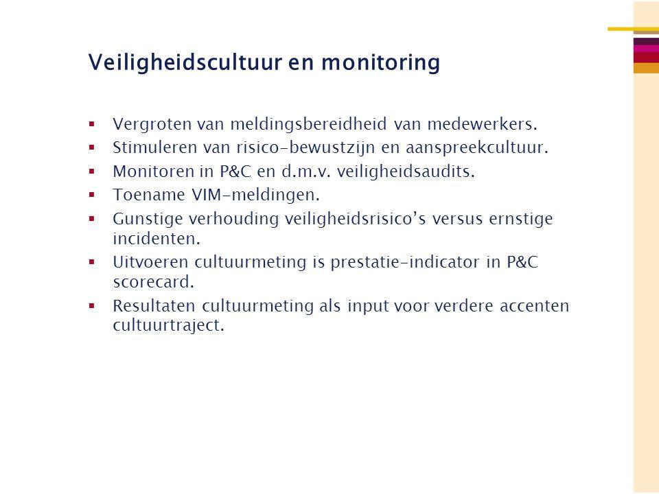 Veiligheidscultuur en monitoring