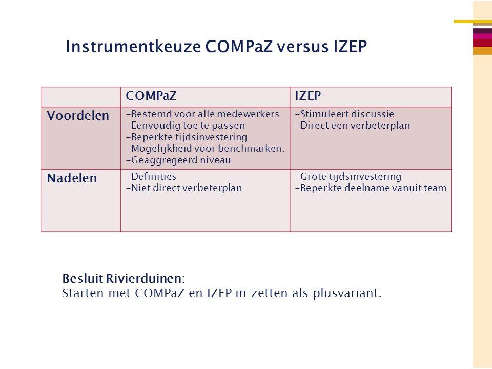 Instrumentkeuze COMPaZ versus IZEP