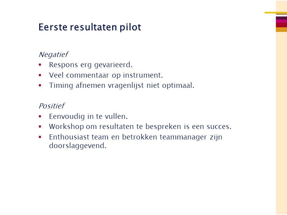 Eerste resultaten pilot