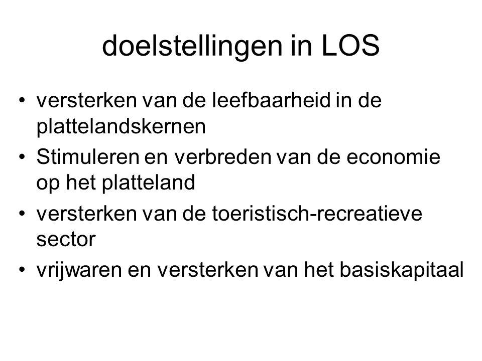doelstellingen in LOS versterken van de leefbaarheid in de plattelandskernen. Stimuleren en verbreden van de economie op het platteland.