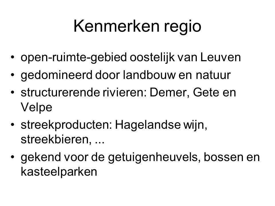 Kenmerken regio open-ruimte-gebied oostelijk van Leuven