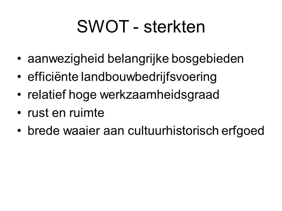 SWOT - sterkten aanwezigheid belangrijke bosgebieden