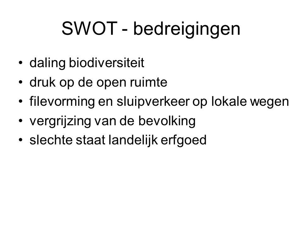 SWOT - bedreigingen daling biodiversiteit druk op de open ruimte