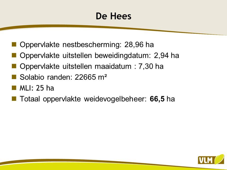 De Hees Oppervlakte nestbescherming: 28,96 ha