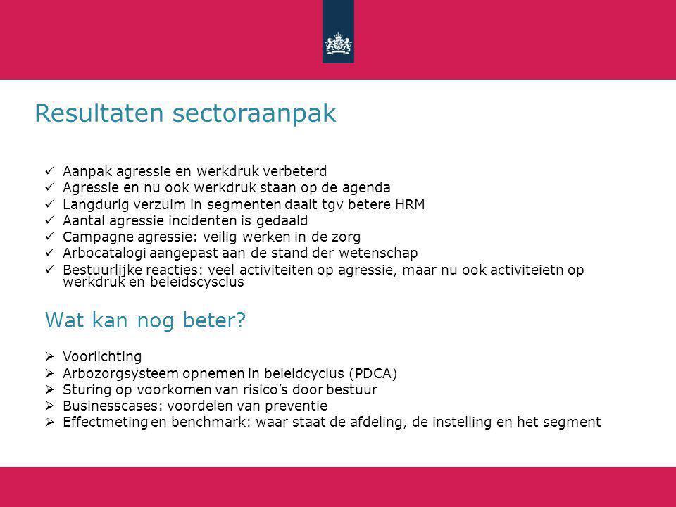 Resultaten sectoraanpak