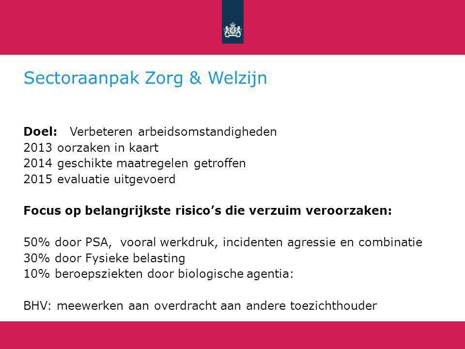Sectoraanpak Zorg & Welzijn