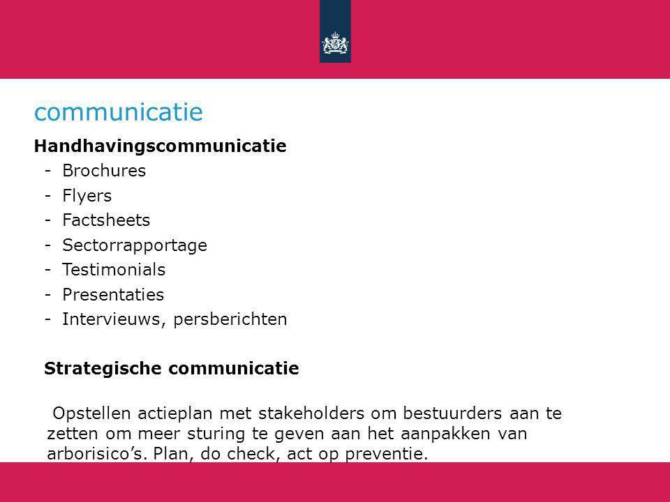communicatie Handhavingscommunicatie Brochures Flyers Factsheets