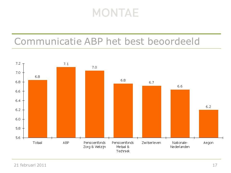 Communicatie ABP het best beoordeeld