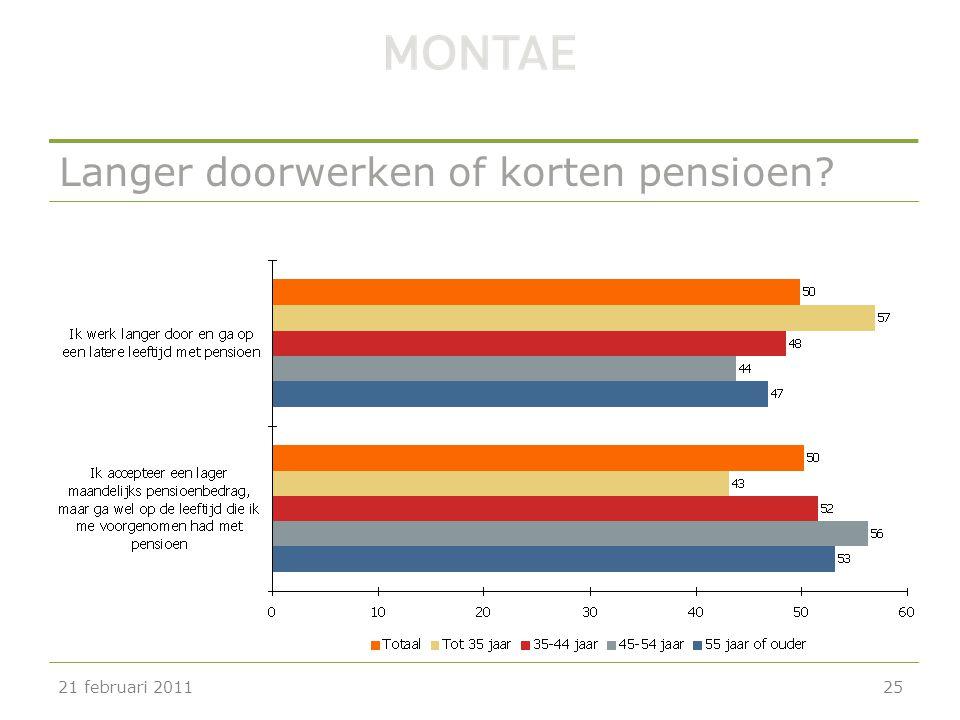Langer doorwerken of korten pensioen