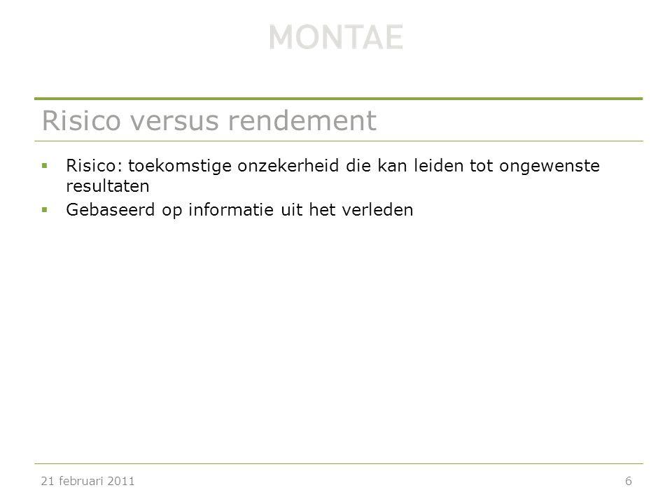 Risico versus rendement