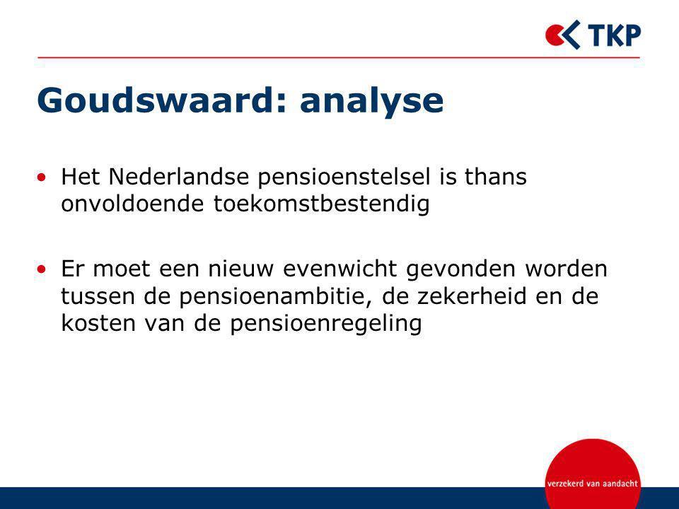 Goudswaard: analyse Het Nederlandse pensioenstelsel is thans onvoldoende toekomstbestendig.