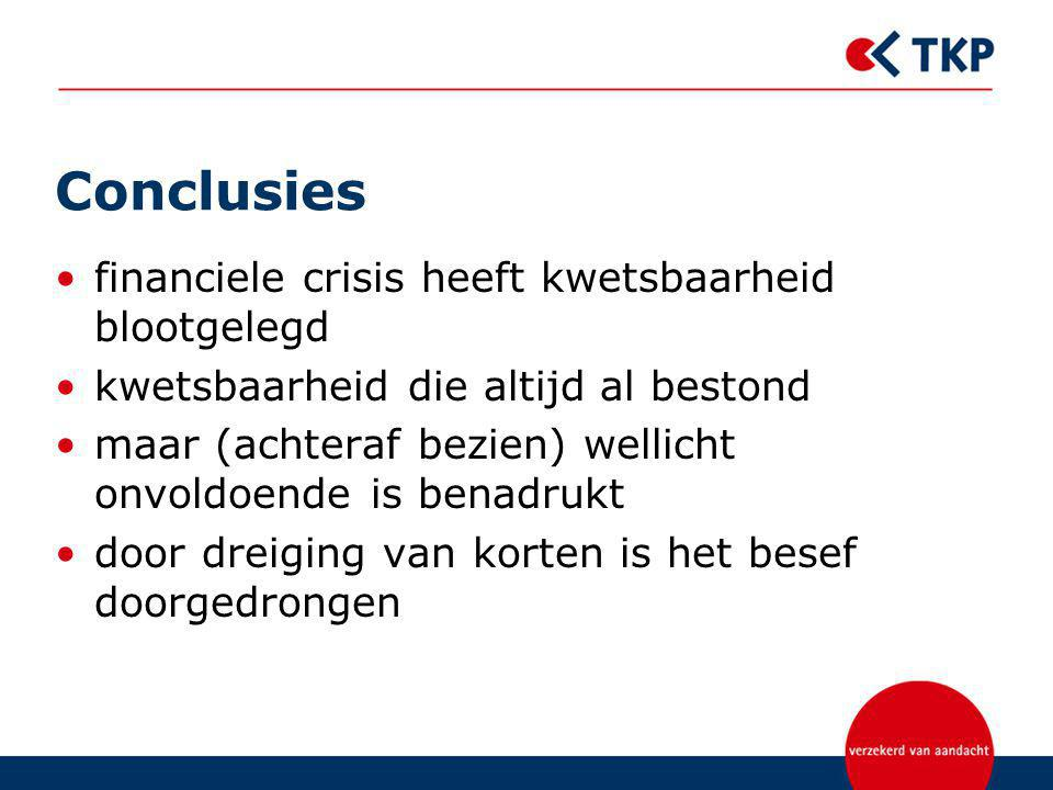 Conclusies financiele crisis heeft kwetsbaarheid blootgelegd