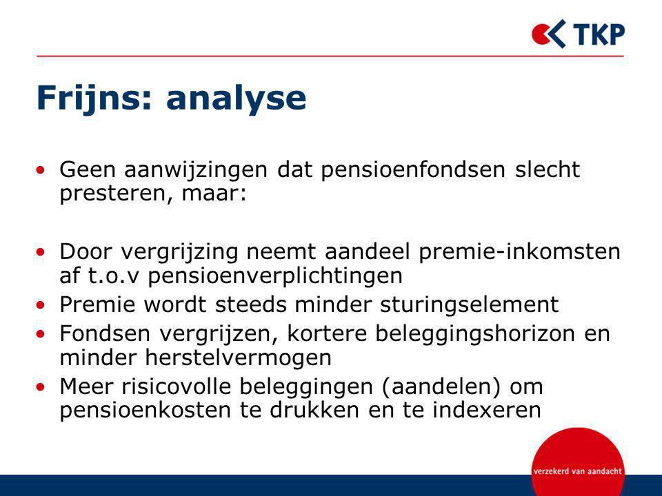 Frijns: analyse Geen aanwijzingen dat pensioenfondsen slecht presteren, maar: