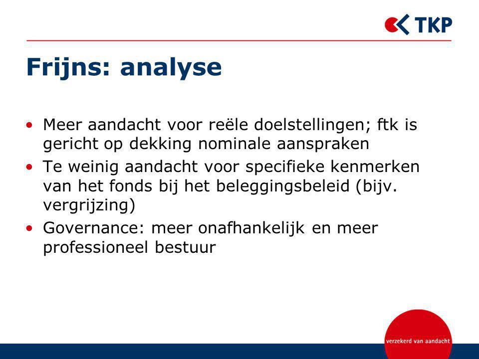 Frijns: analyse Meer aandacht voor reële doelstellingen; ftk is gericht op dekking nominale aanspraken.