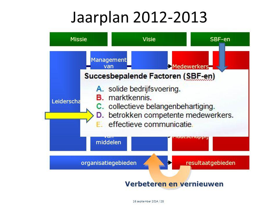 Jaarplan 2012-2013 Verbeteren en vernieuwen Missie Visie SBF-en