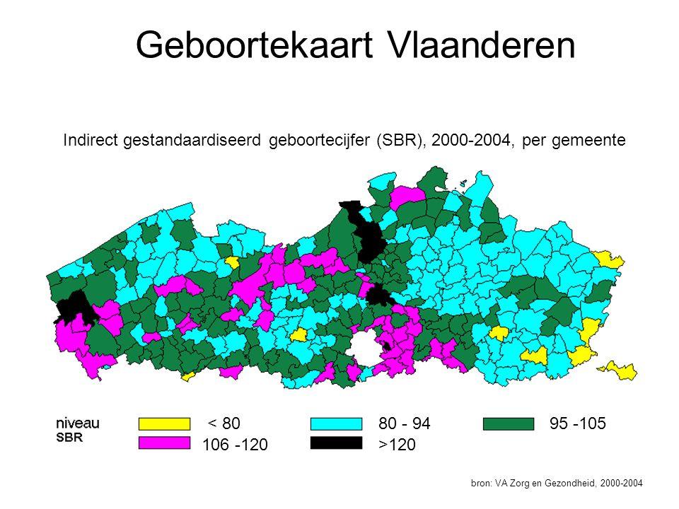 Geboortekaart Vlaanderen