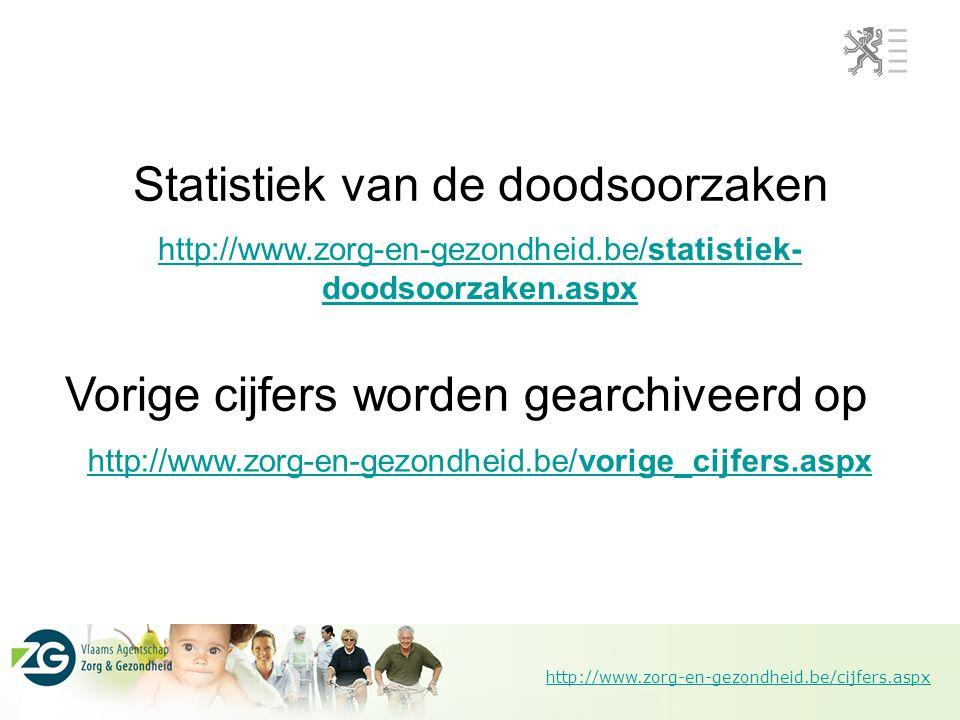 Statistiek van de doodsoorzaken