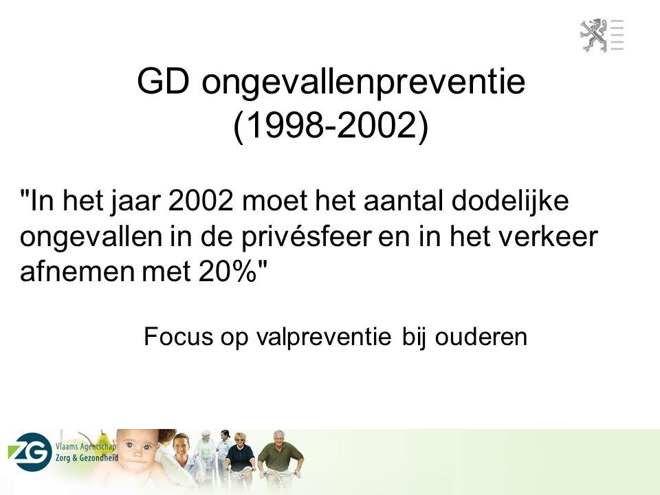 GD ongevallenpreventie (1998-2002)