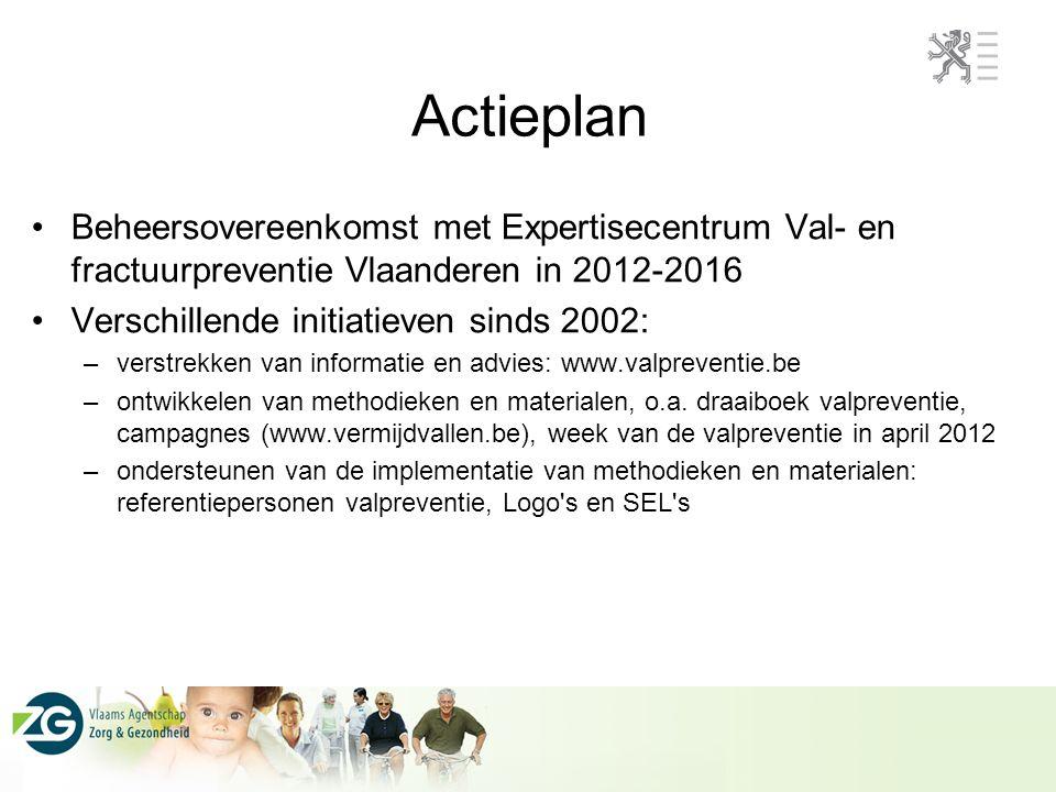 Actieplan Beheersovereenkomst met Expertisecentrum Val- en fractuurpreventie Vlaanderen in 2012-2016.