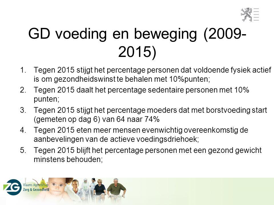 GD voeding en beweging (2009-2015)