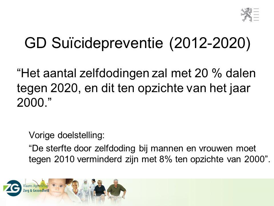 GD Suïcidepreventie (2012-2020)