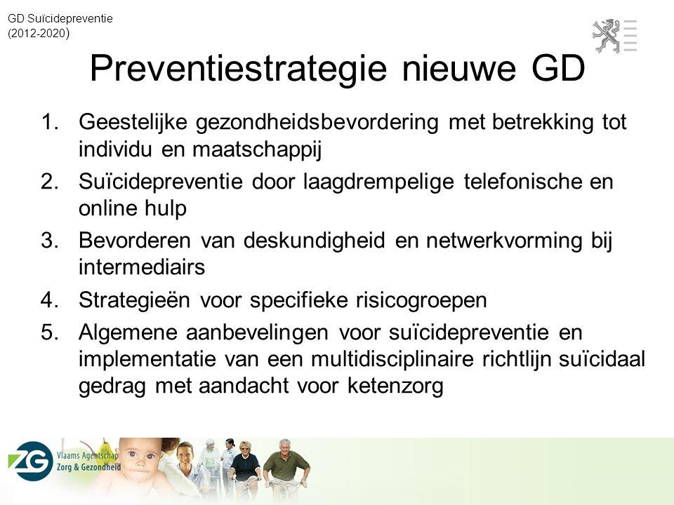 Preventiestrategie nieuwe GD
