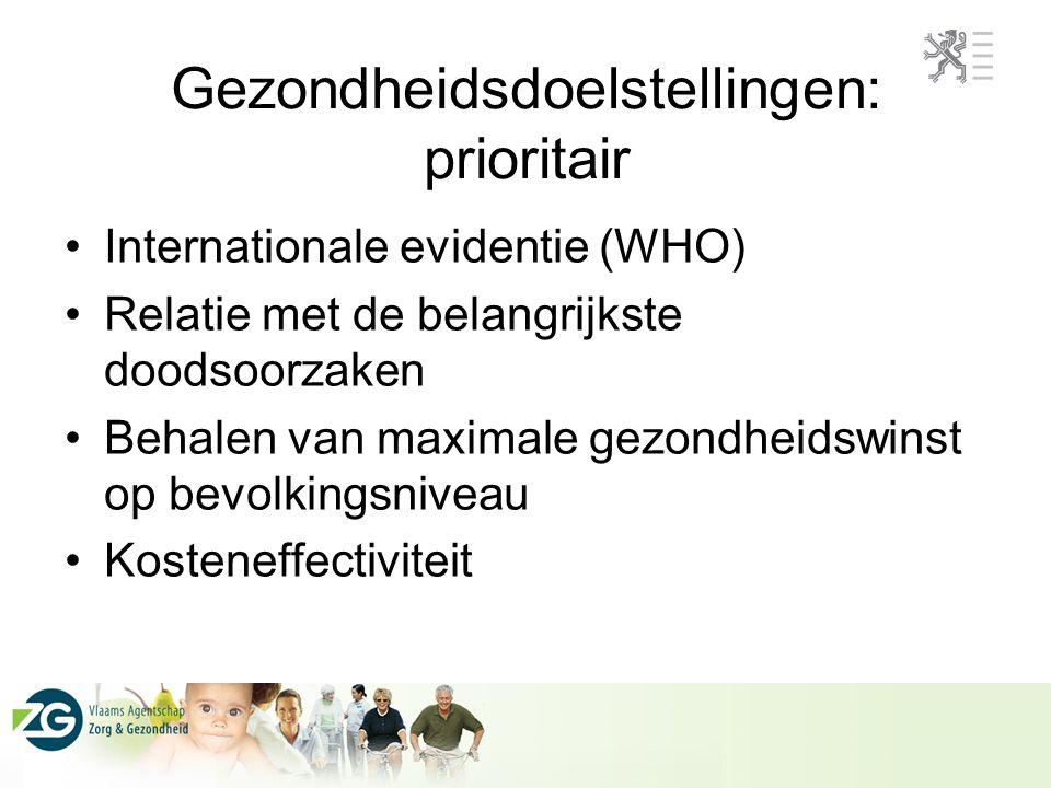 Gezondheidsdoelstellingen: prioritair