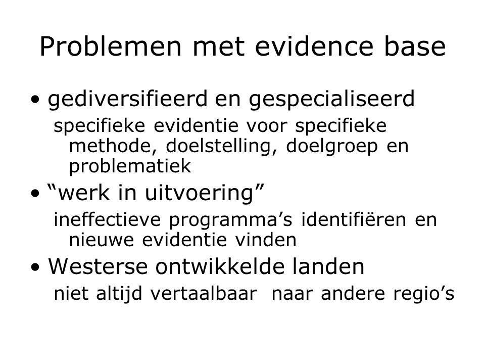 Problemen met evidence base