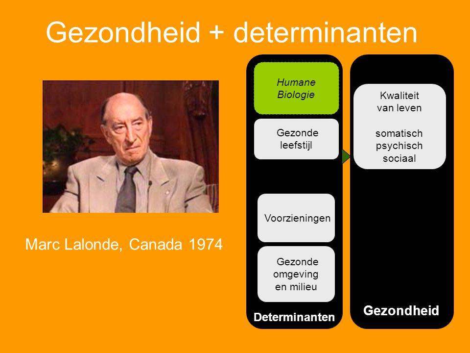 Gezondheid + determinanten