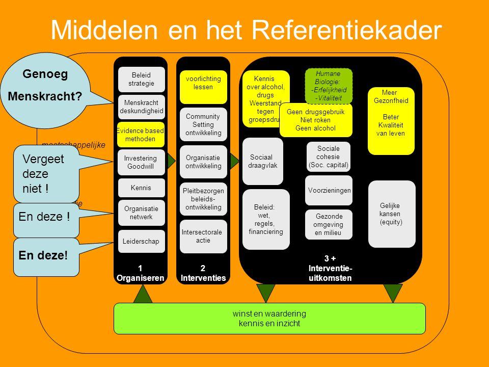 Middelen en het Referentiekader