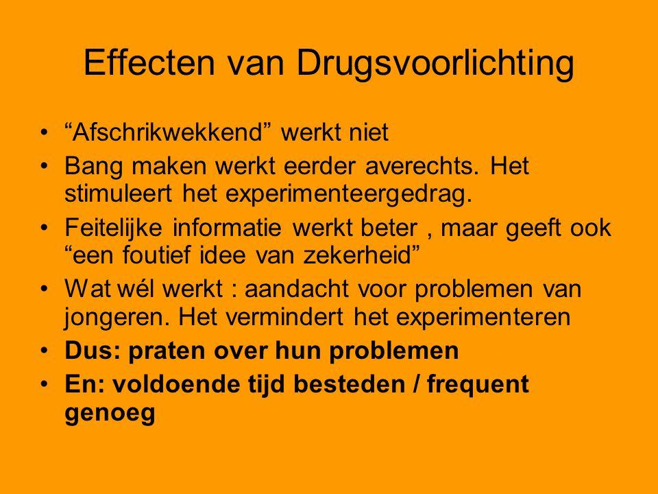 Effecten van Drugsvoorlichting