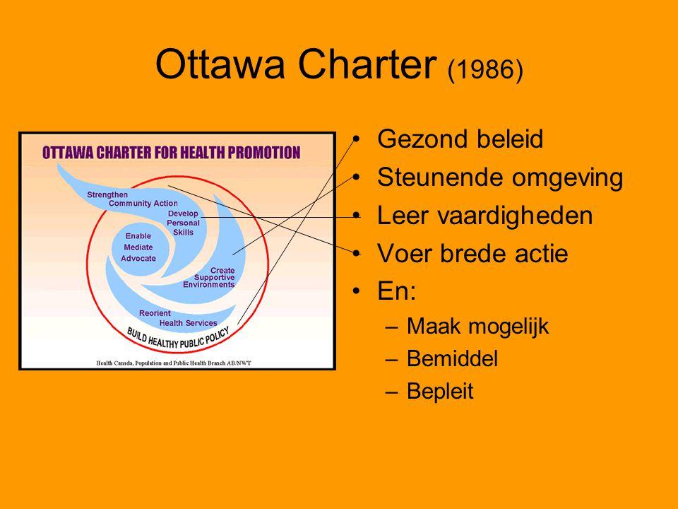 Ottawa Charter (1986) Gezond beleid Steunende omgeving