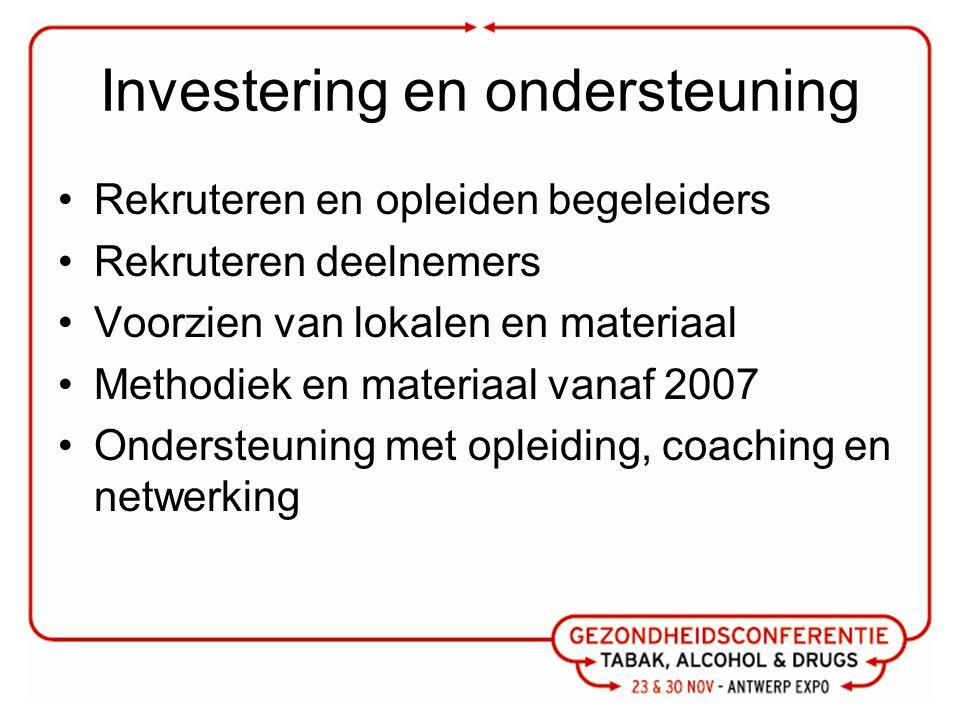 Investering en ondersteuning