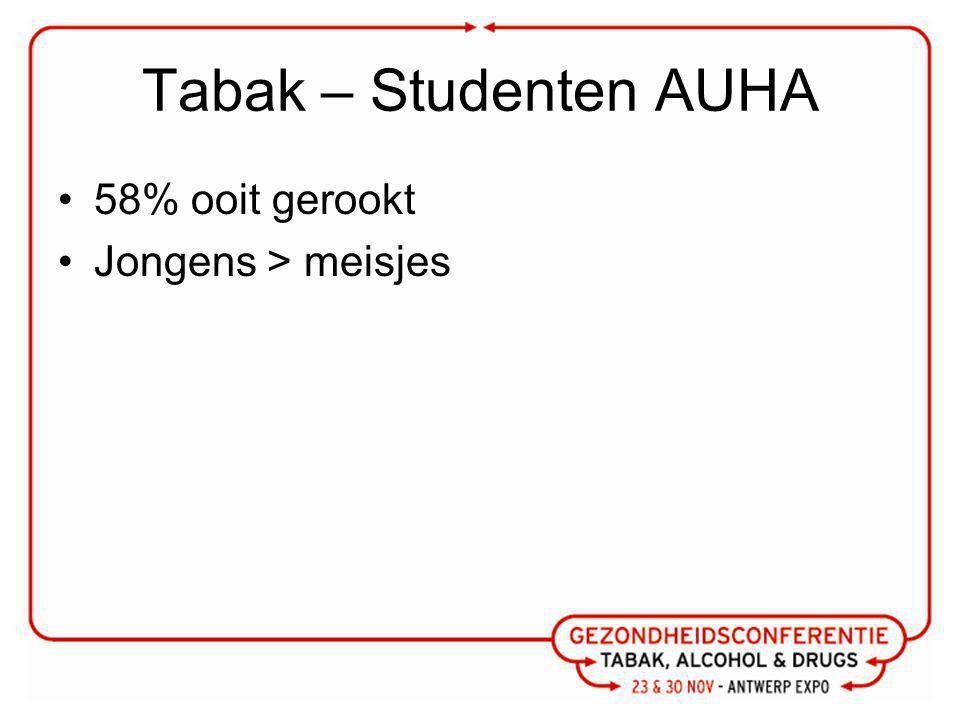Tabak – Studenten AUHA 58% ooit gerookt Jongens > meisjes