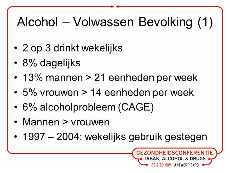 Alcohol – Volwassen Bevolking (1)