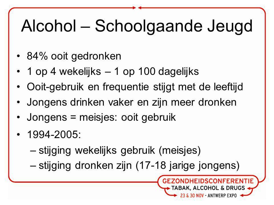 Alcohol – Schoolgaande Jeugd