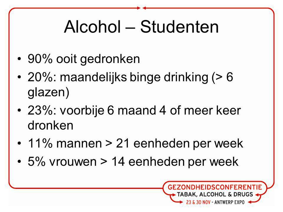 Alcohol – Studenten 90% ooit gedronken