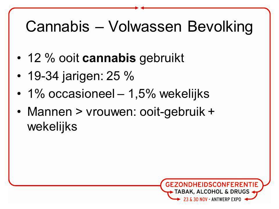 Cannabis – Volwassen Bevolking