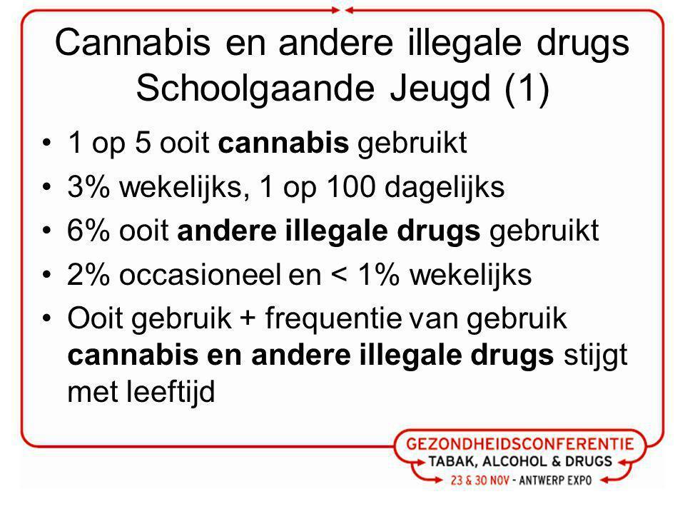 Cannabis en andere illegale drugs Schoolgaande Jeugd (1)