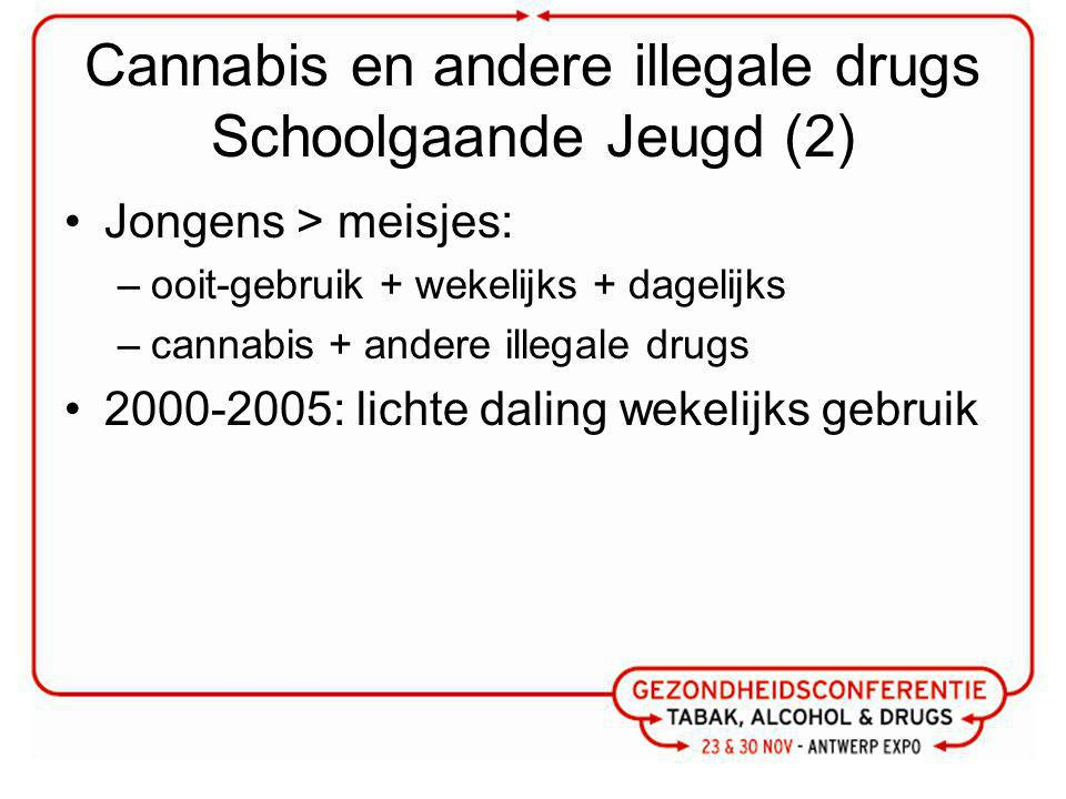 Cannabis en andere illegale drugs Schoolgaande Jeugd (2)
