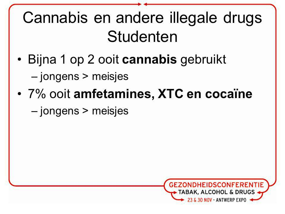 Cannabis en andere illegale drugs Studenten