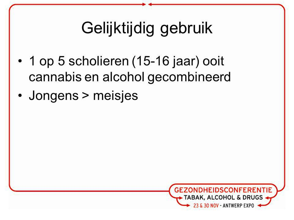 Gelijktijdig gebruik 1 op 5 scholieren (15-16 jaar) ooit cannabis en alcohol gecombineerd.