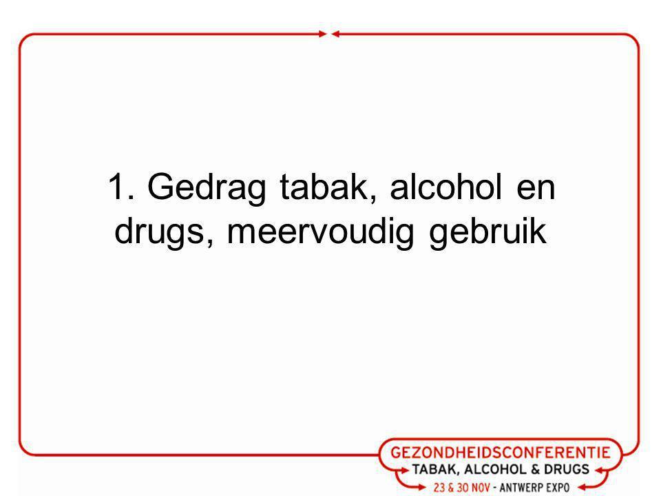 1. Gedrag tabak, alcohol en drugs, meervoudig gebruik