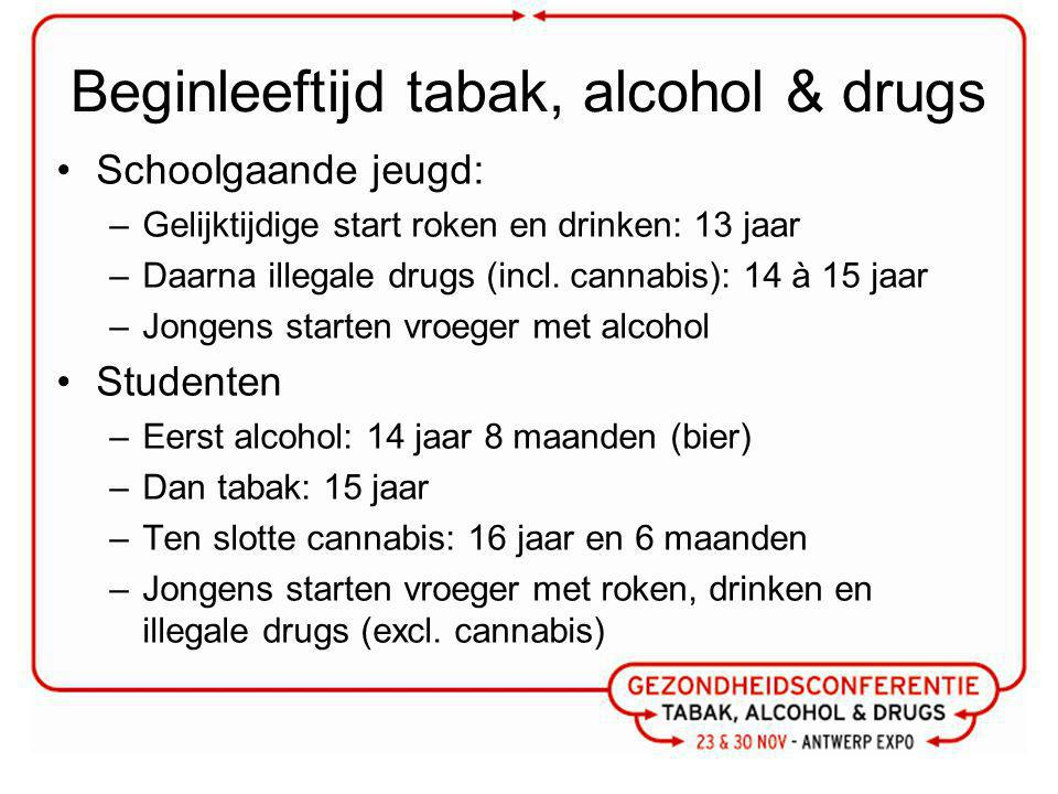 Beginleeftijd tabak, alcohol & drugs