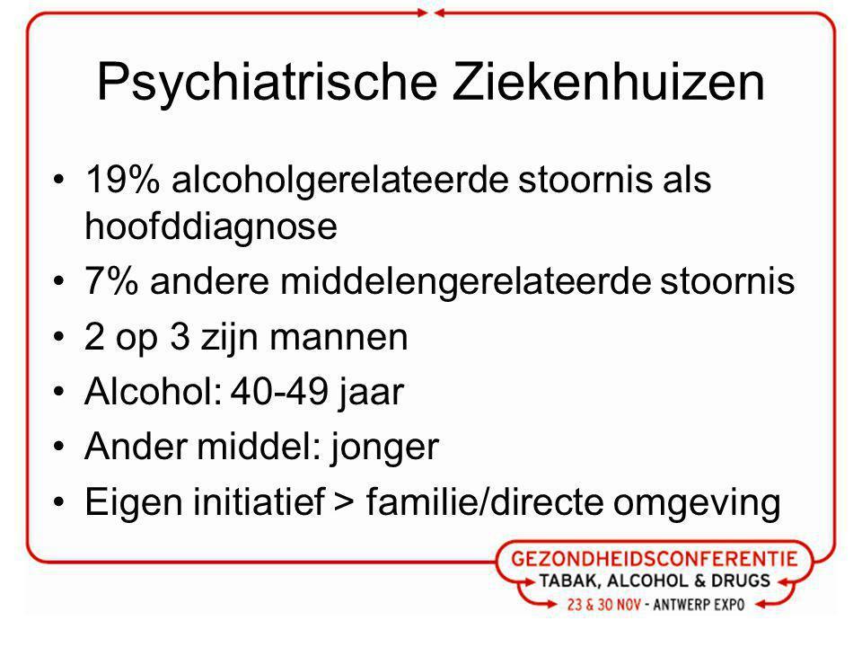Psychiatrische Ziekenhuizen
