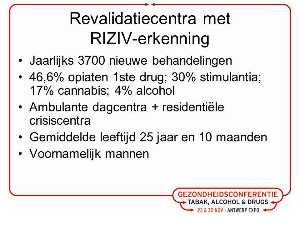 Revalidatiecentra met RIZIV-erkenning