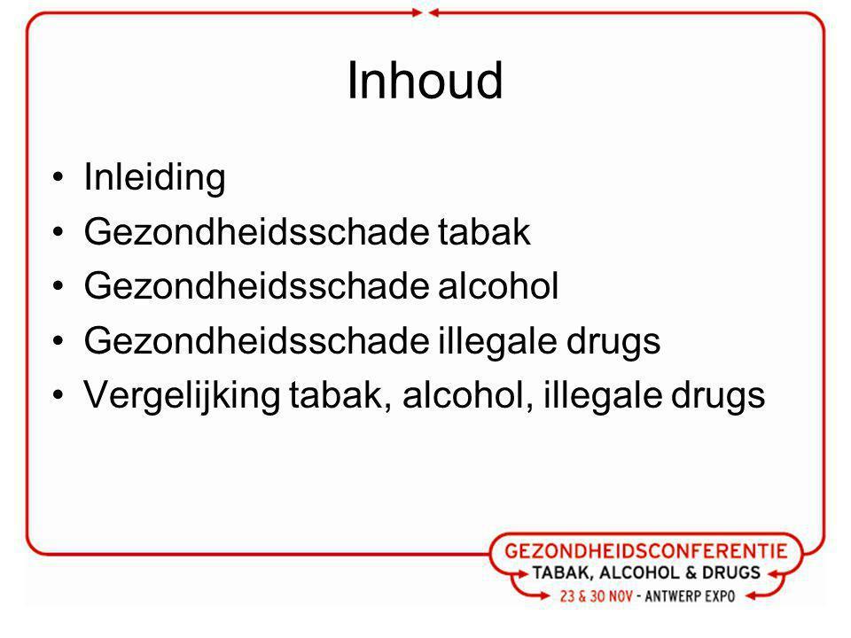 Inhoud Inleiding Gezondheidsschade tabak Gezondheidsschade alcohol