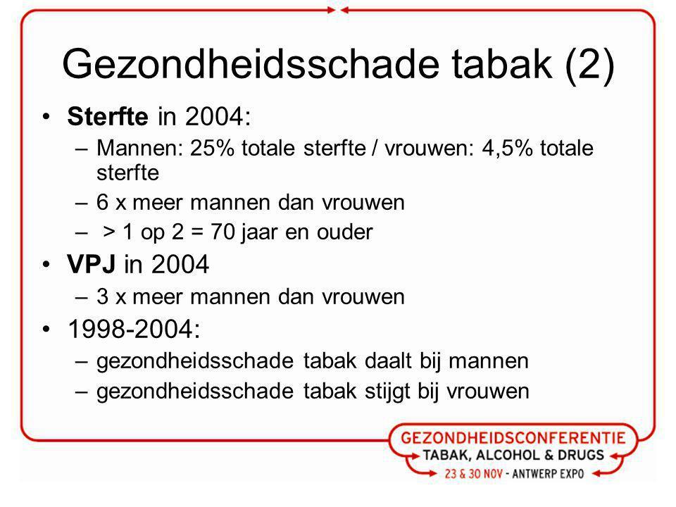 Gezondheidsschade tabak (2)